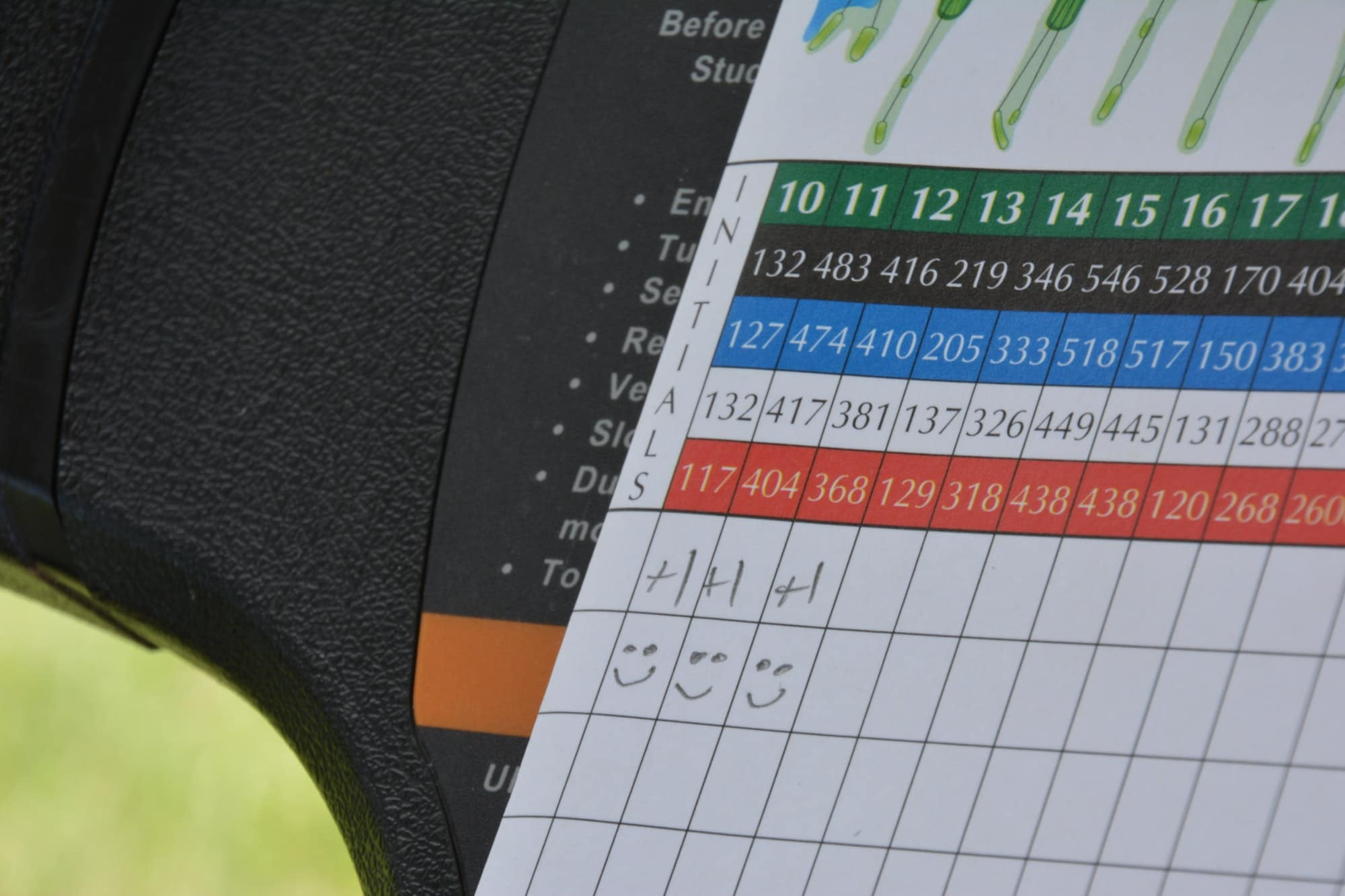 Spiele Deinen Golf Score unter 80